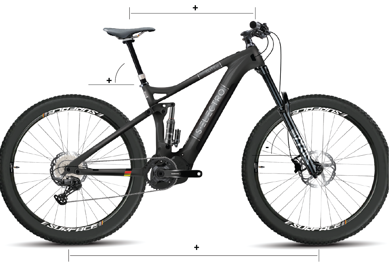 S-Electro Elite CF trail ready e-bike