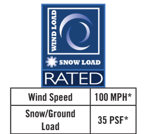 Snow and Wind Rated
