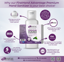 FirstHand Advantage Hand Sanitizer - One Gallon Size