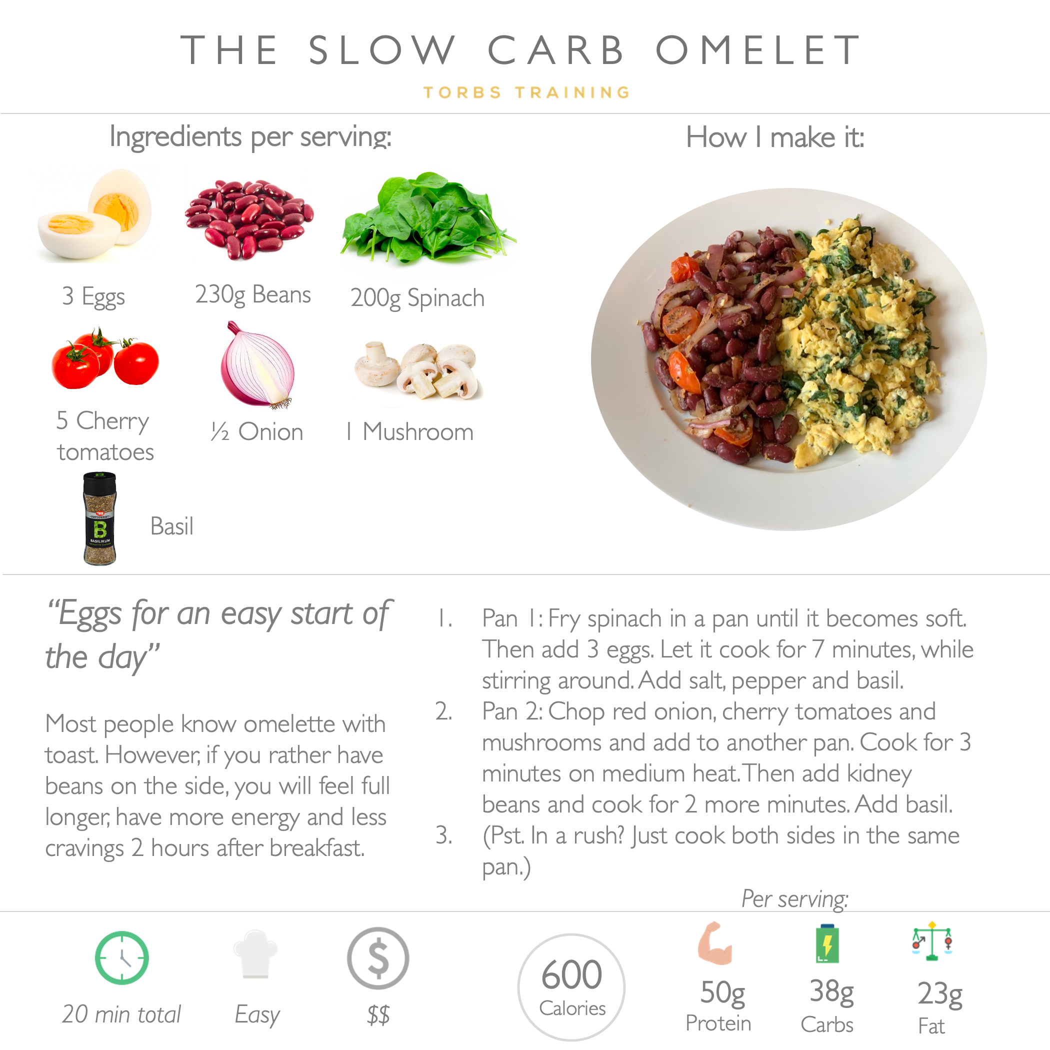 Slow Carb Omelet
