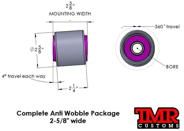 Complete Anti Wobble Joints