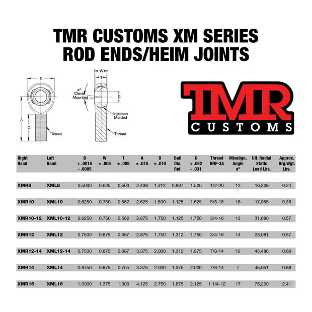 Chromoly Rod Ends/Heim Joints