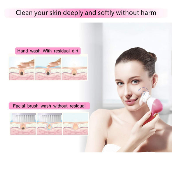 5 in 1 Multifunction Electric Face Facial Cleansing Brush Facial Cleaner System Skin Care Tool,Multifunction Body Skin Care SPA Massager Exfoliator for Acne, Blackheads and Dead Skin Removal