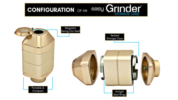 Easy Grinder Electric Herb Spice USB Rechargeable Battery Portable Handheld Crusher Gold