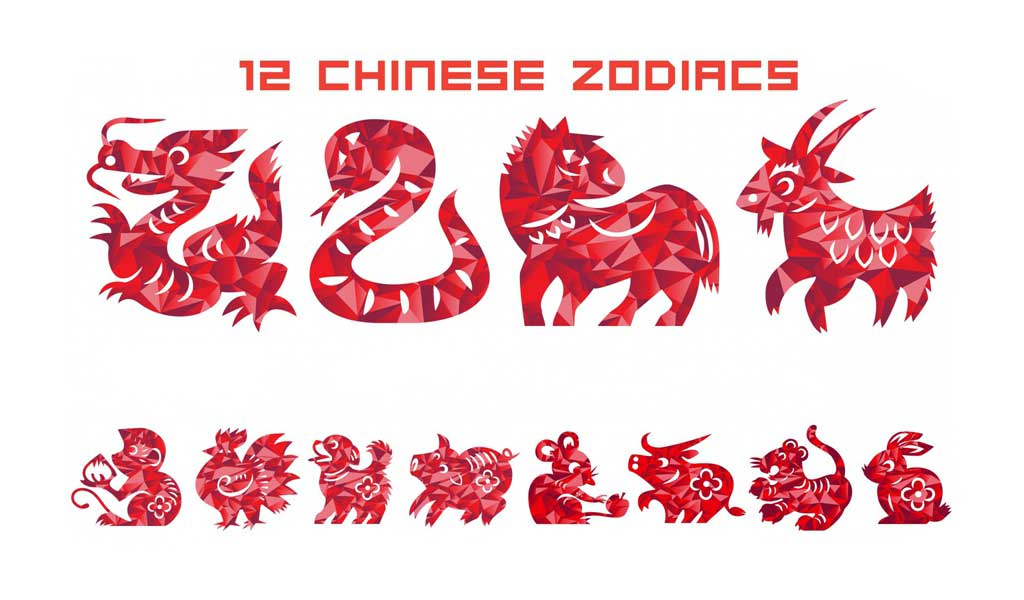 5 things you must known about the 12 Chinese Zodiac