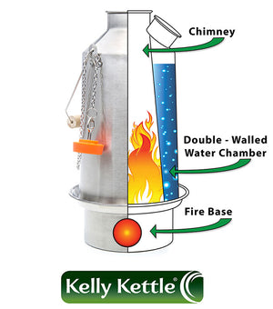 Kelly Kettle in Stainless Steel  - 'Scout' Medium
