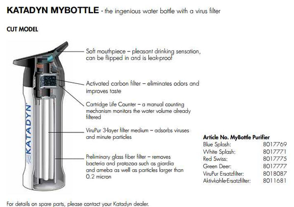 Purificator Katadyn MyBottle