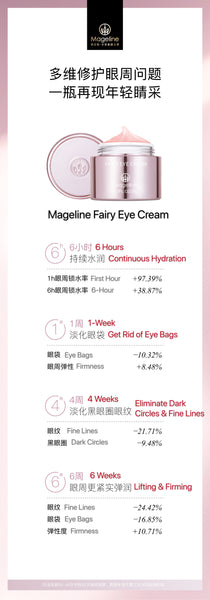 Mageline Fairy Eye Cream. Double Award Winning Multi-Purpose Eye Cream. Super antioxidant, hydrating, anti-blue light and effective in reducing fine lines and wrinkles, eliminate dark circles, eye bags and fat particles. Locks in moisture and replenishes collagen. It helps clear blood vessels under the eyes, rebuild eye socket structure, get rid of puffy eyes and eye bags.