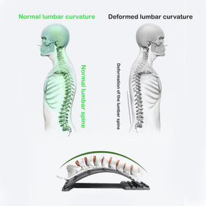 Backbone Massage Magic Stretcher