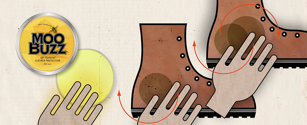 diagram of boots, hands, tin - using moobuzz