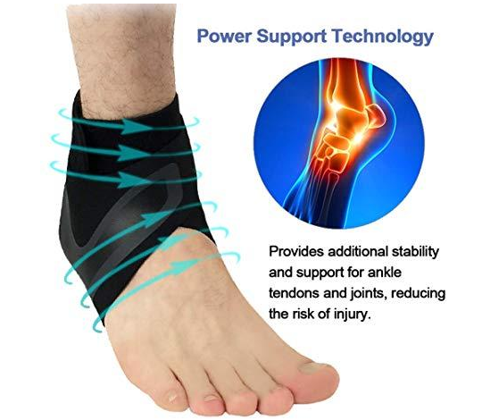 Premium Ankle Support Brace