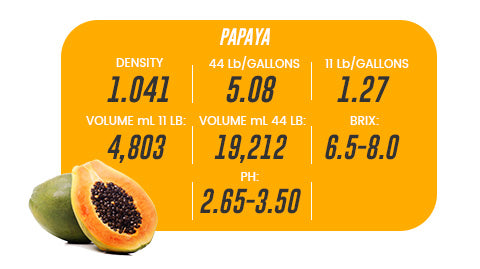 44 Lb Papaya Aseptic Fruit Purée Bag