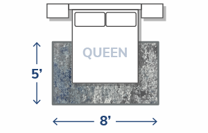 Sample of Area rug styling