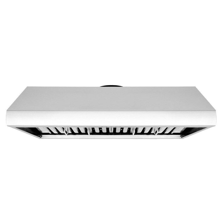 Thor Kitchen 30 in. Under Cabinet Range Hood in Stainless Steel, HRH3006U