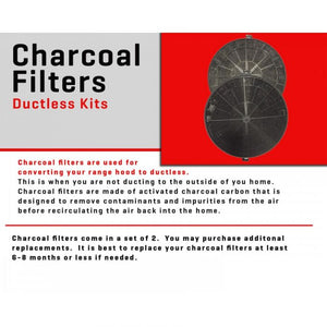 ZLINE 1 Set Charcoal Filters (CF1-587/597/9597) for Range Hoods w/ Recirculating Option test
