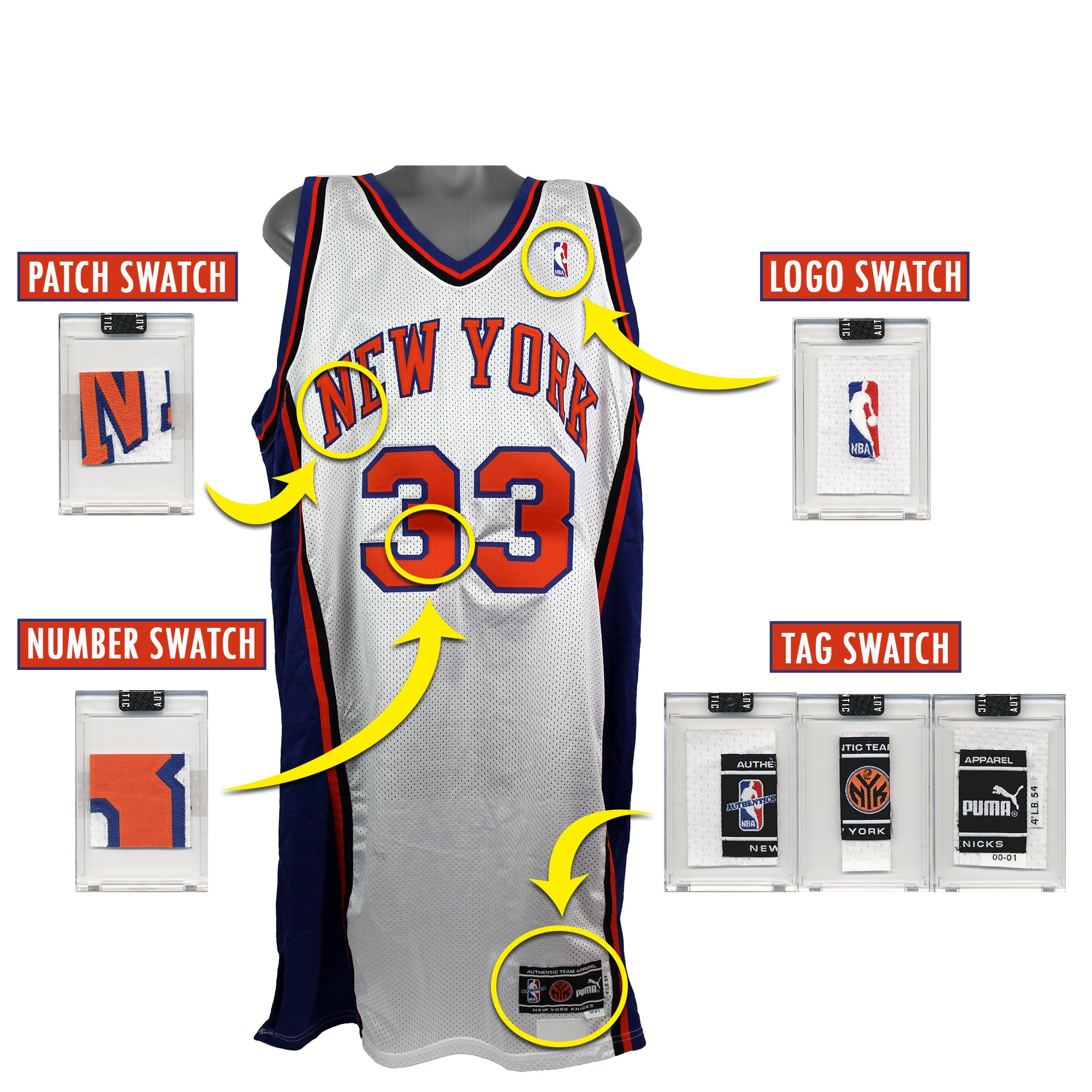Patrick Ewing 2000-01 New York Knicks Game Worn Jersey Mystery Sealed Swatch Box