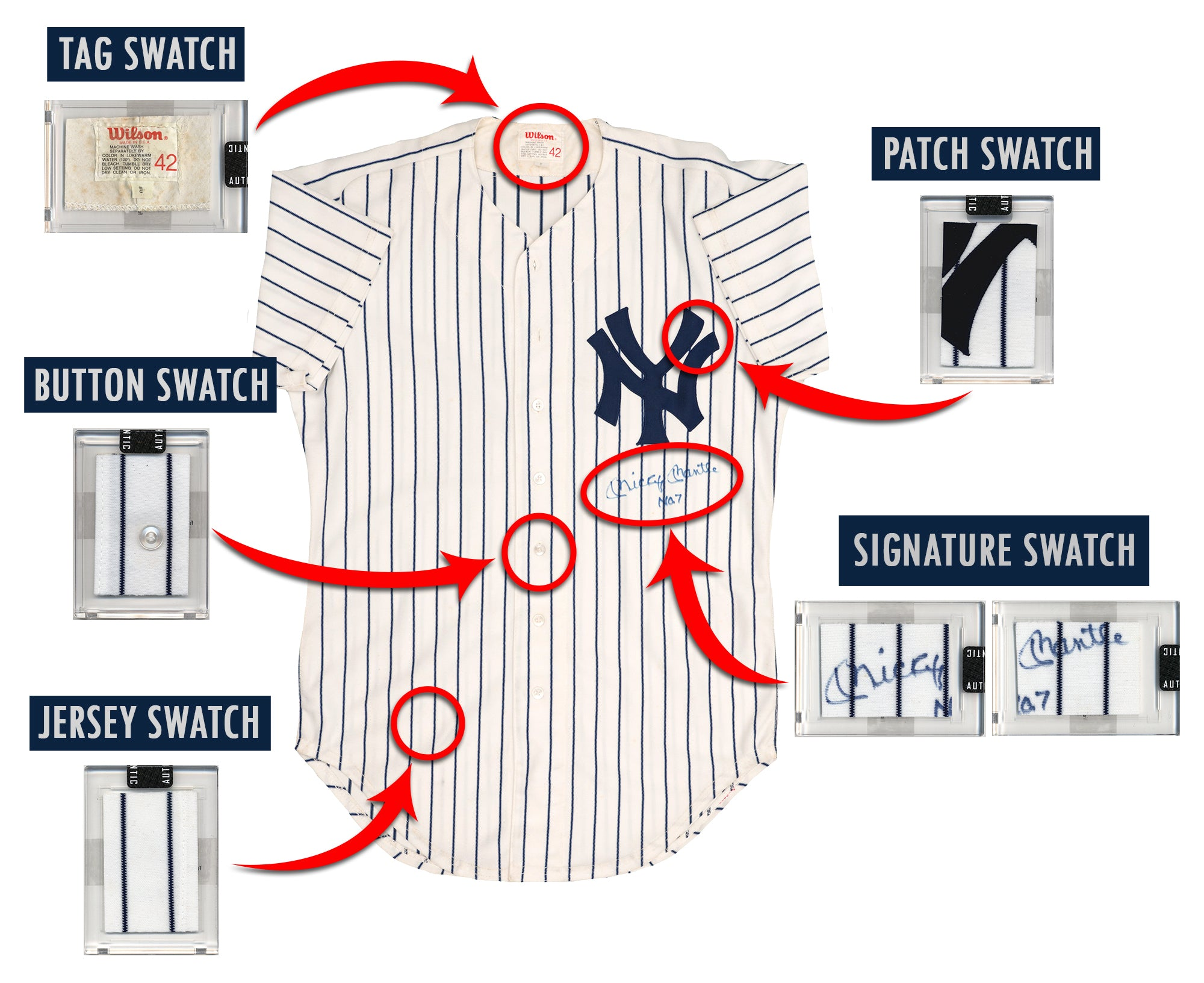 Mickey Mantle 1980's Camp Worn Yankees Jersey Mystery Swatch Box