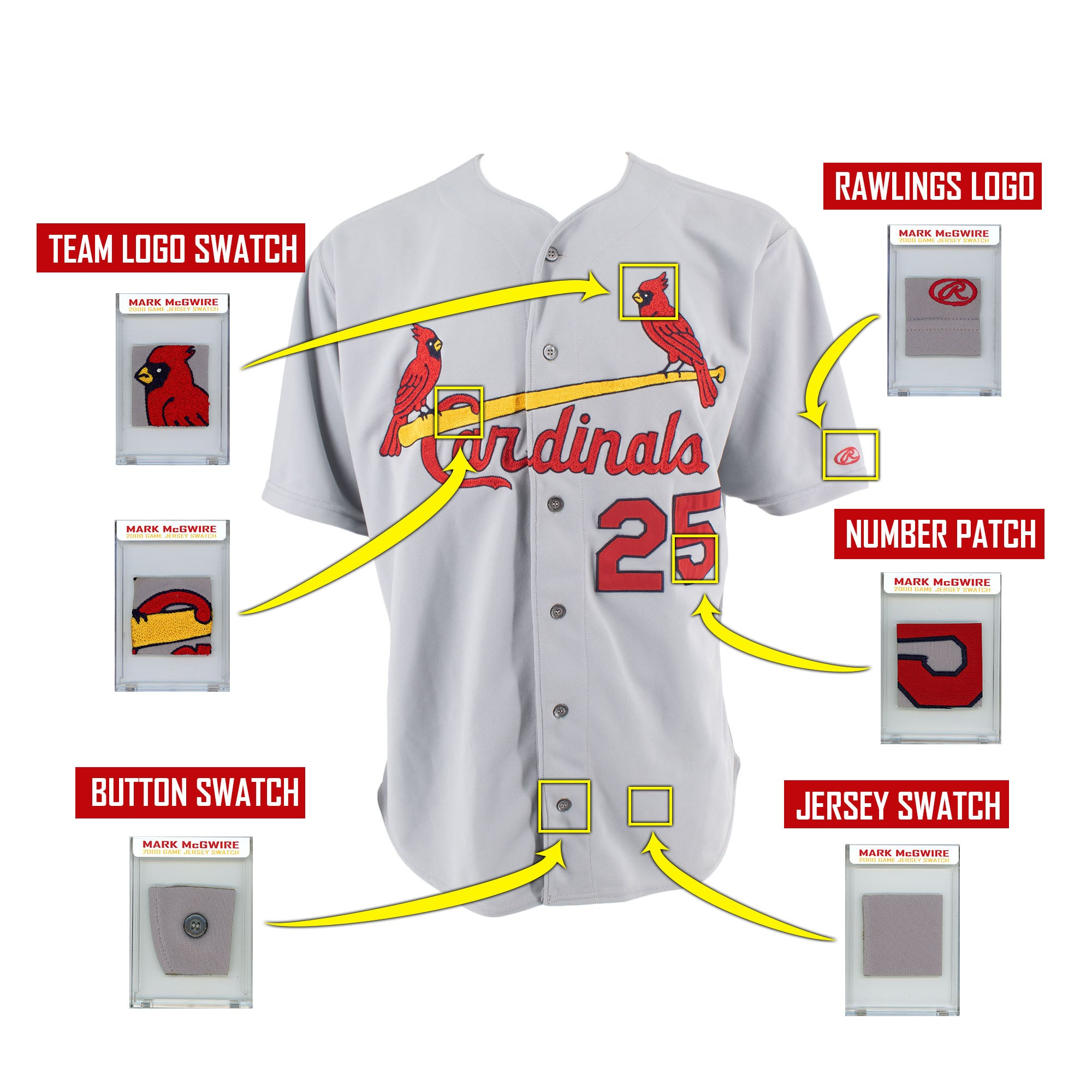 MARK McGWIRE 2000 CARDINALS GAME WORN JERSEY MYSTERY SWATCH BOX!