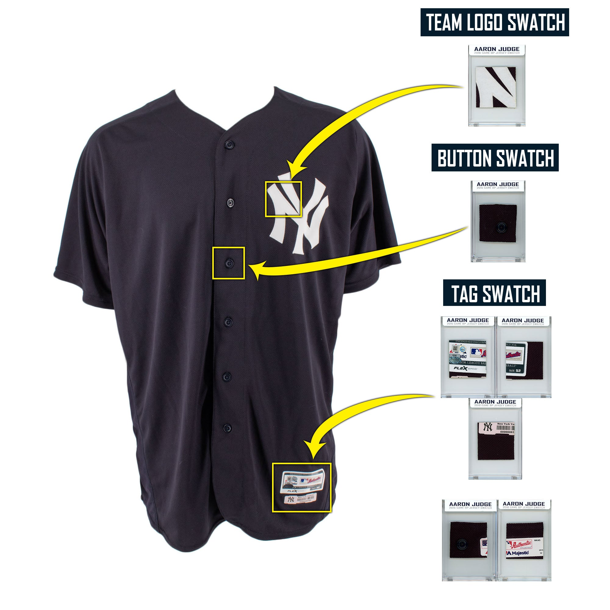 AARON JUDGE 2016 NY YANKEES GAME WORN BP JERSEY MYSTERY SWATCH BOX!