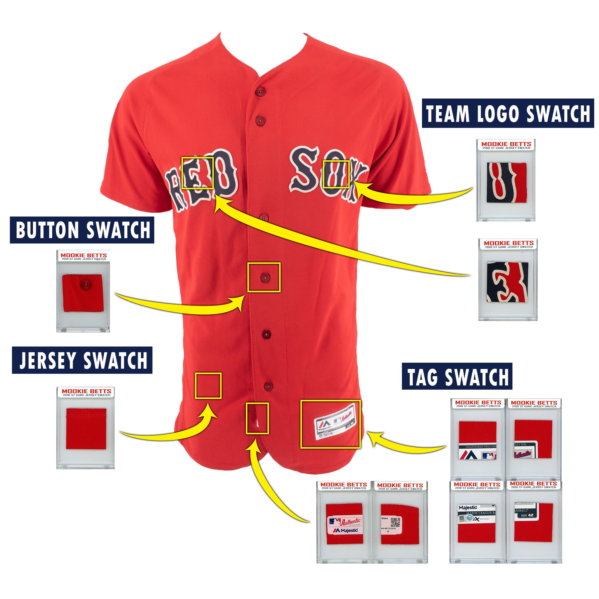 MOOKIE BETTS 2018 RED SOX GAME WORN JERSEY MYSTERY SWATCH BOX!
