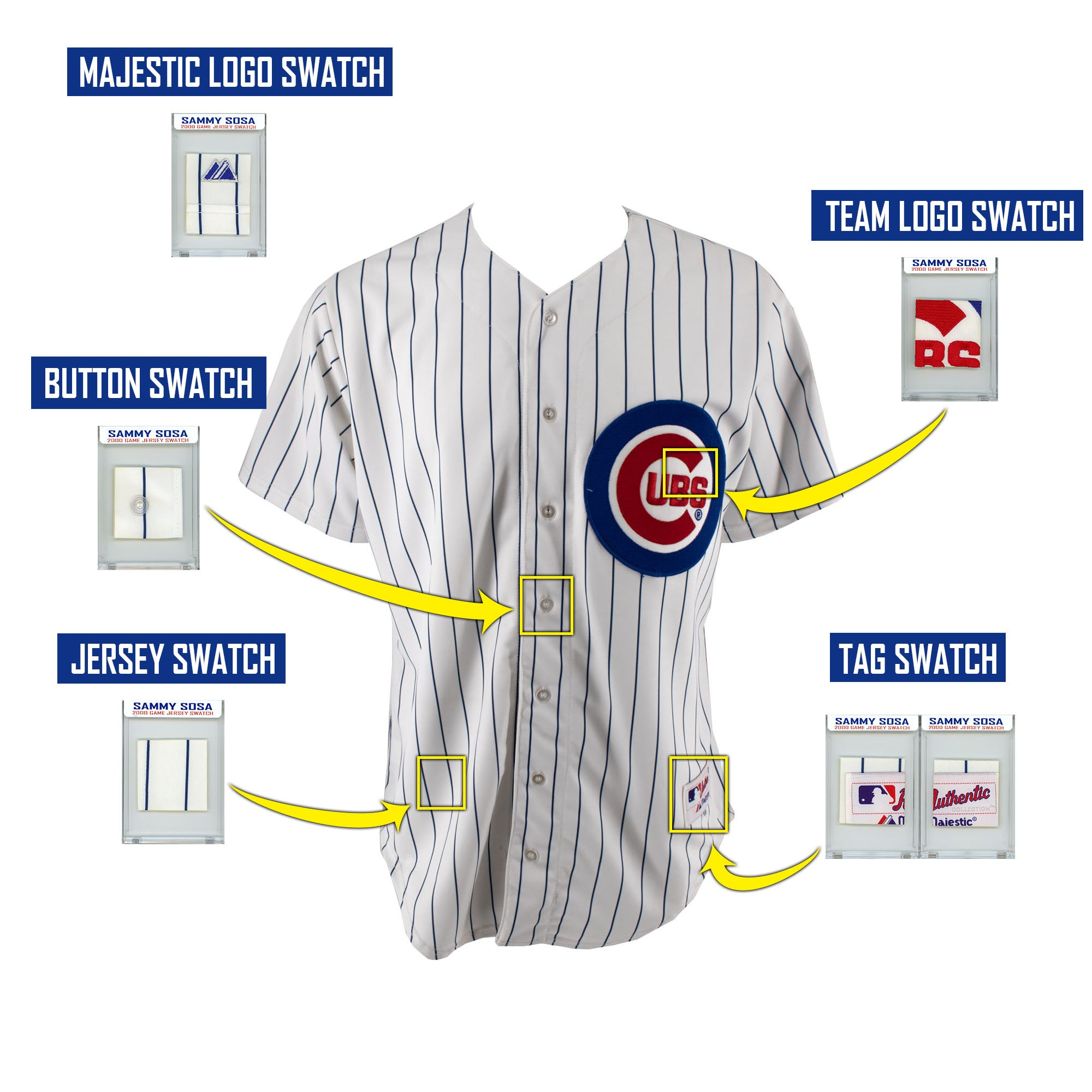 SAMMY SOSA 2000 CHICAGO CUBS GAME WORN JERSEY MYSTERY SWATCH BOX!