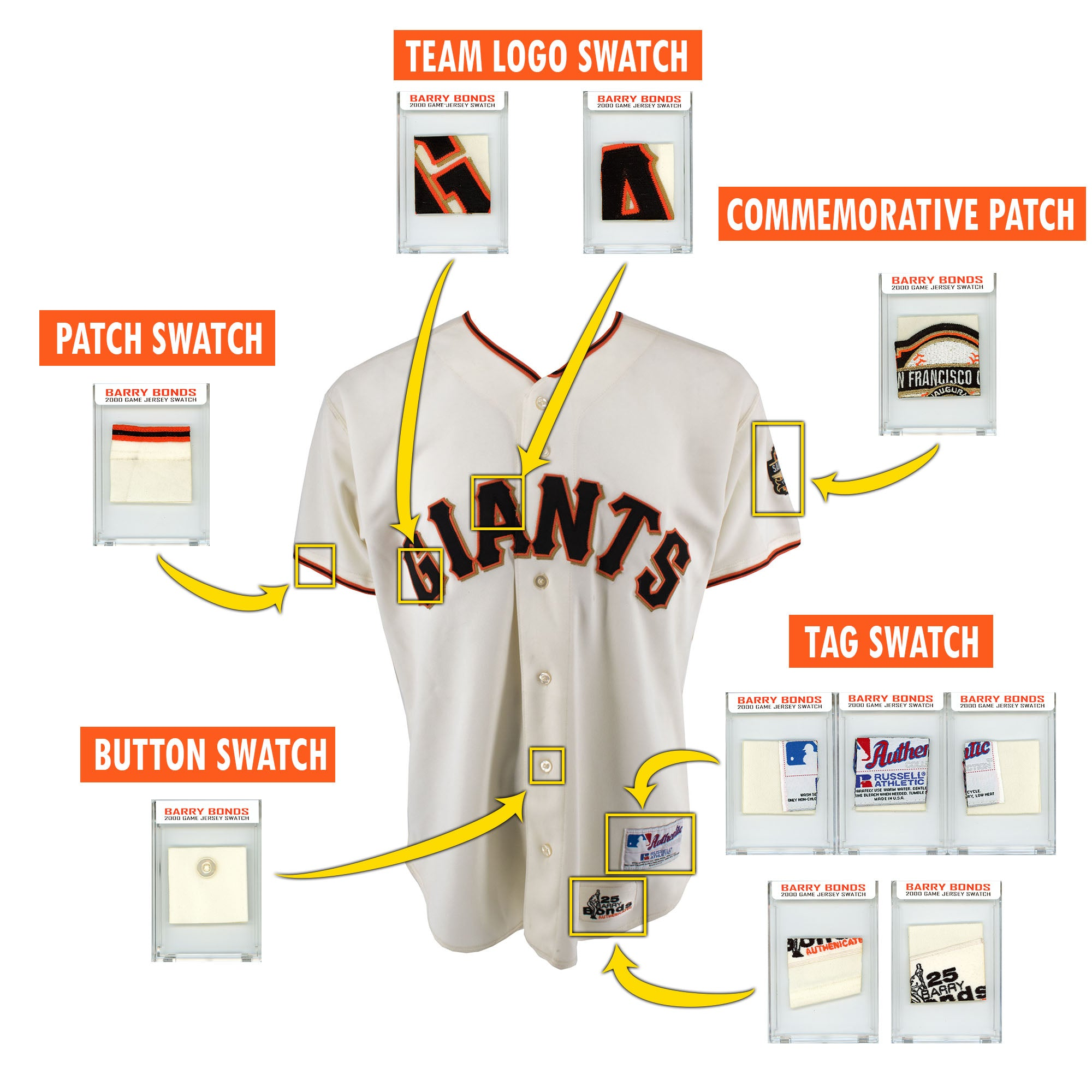 BARRY BONDS 2000 SF GIANTS GAME WORN JERSEY MYSTERY SEALED SWATCH BOX!