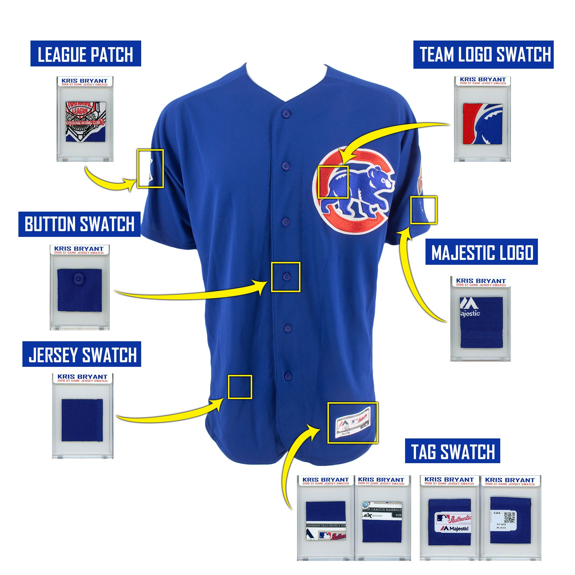 KRIS BRYANT 2018 CUBS SPRING TRAINING GAME WORN JERSEY MYSTERY SWATCH BOX!