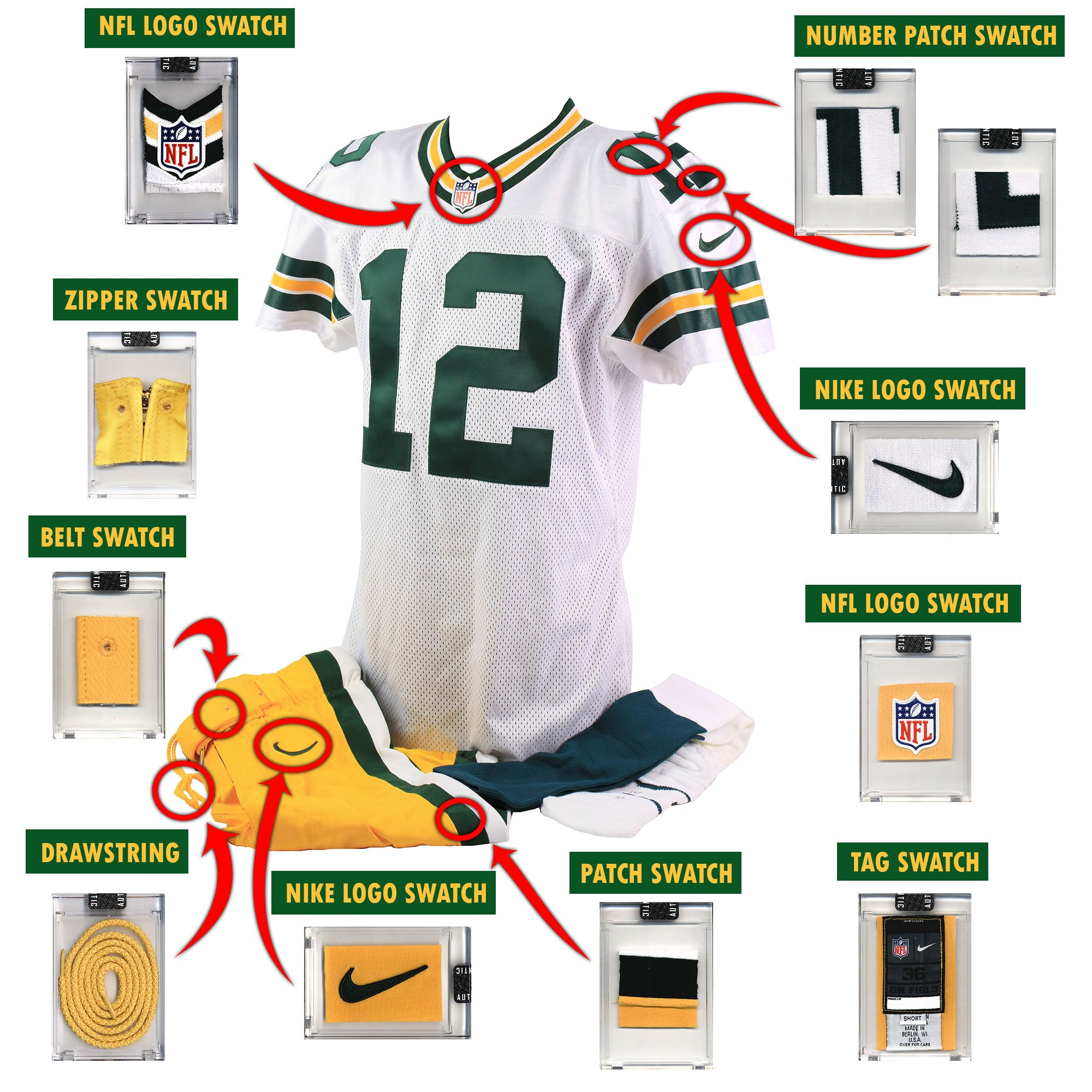 Aaron Rodgers 2012 Green Bay Packers Game Worn Jersey Mystery Sealed Swatch Box