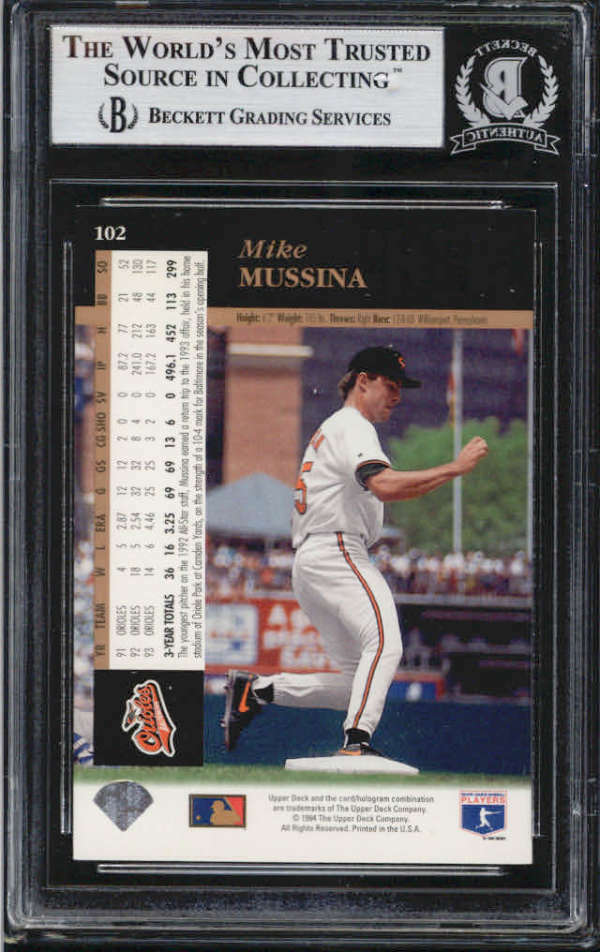 Mike Mussina Baltimore Orioles 1994 Upper Deck Signed Auto Card BAS
