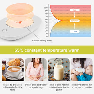 COLAPA™ Coffee cup Heating Plate