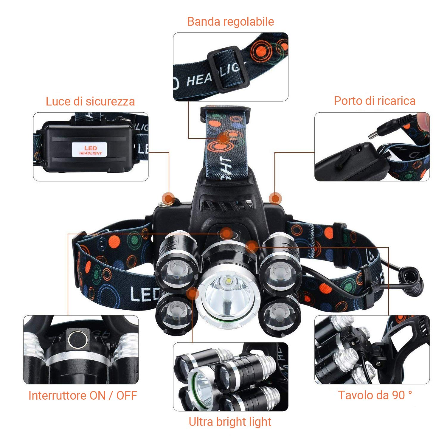 5LED T6 High Power Headlight - Best for camping and fishing