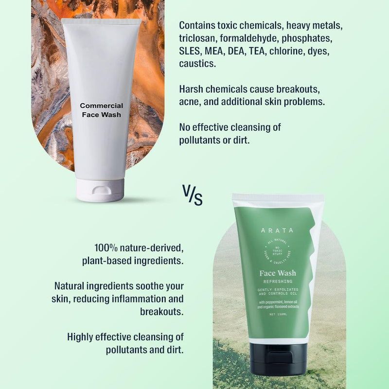 Arata Natural Face Wash Comparison