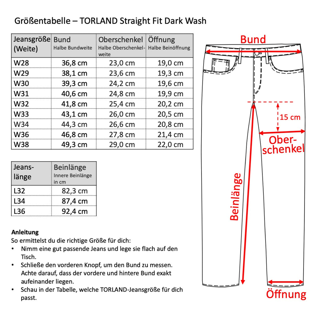 Grössentabelle Torland Straight Fit Dark Wash