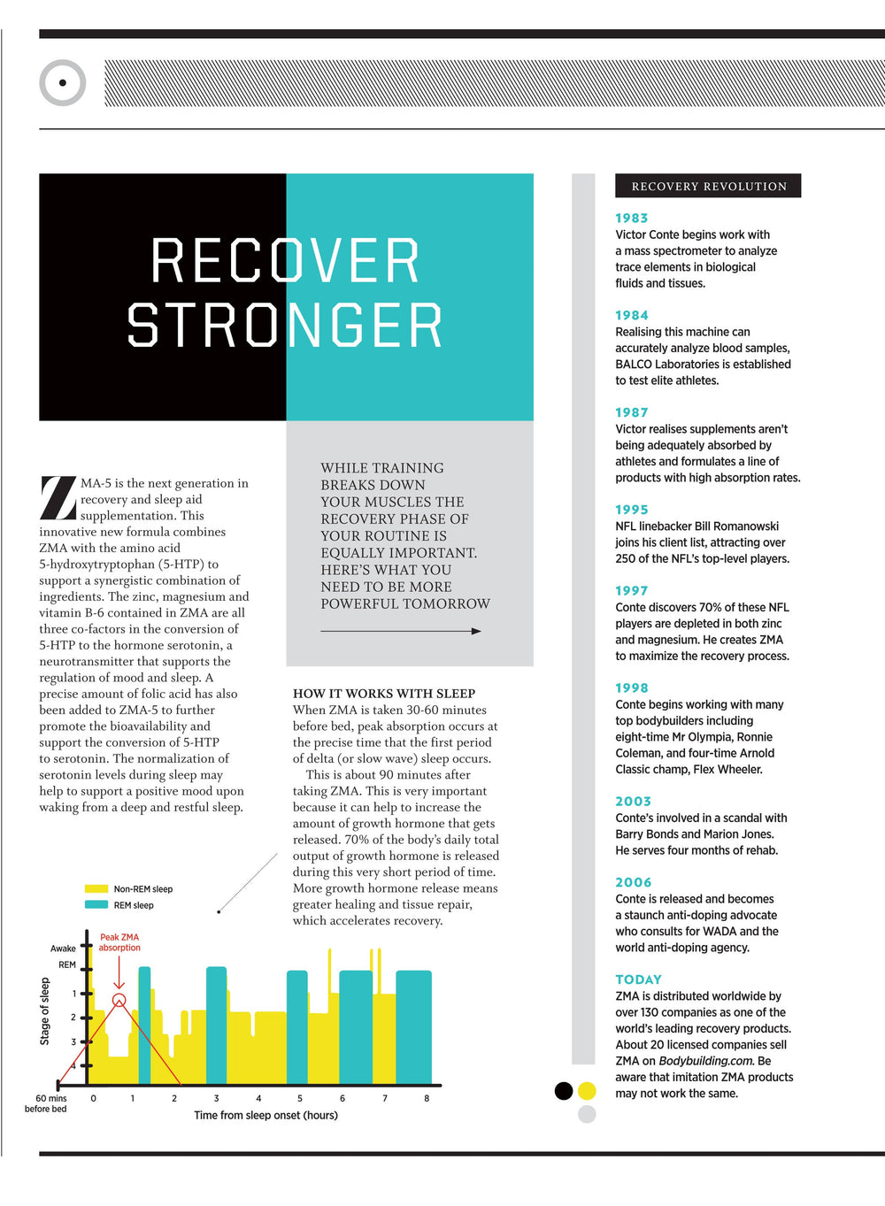 Recover Stronger