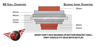Universal Bottom Bracket Drift Reference Chart