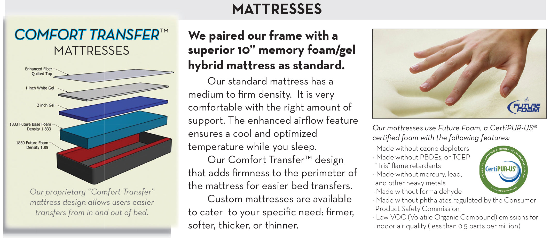 Assured Mattress
