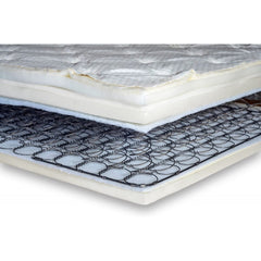 Innerspring / Memory Foam Mattress