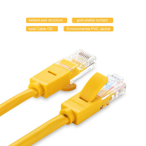 ugreen cat5e cable
