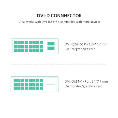 Ugreen hdmi to DVI connects to 24+5 port as well