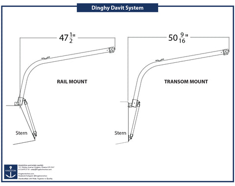 Kingston Anchors Dinghy Davit System