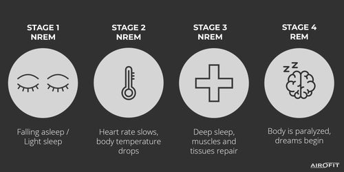 Understanding the different stages of sleep: