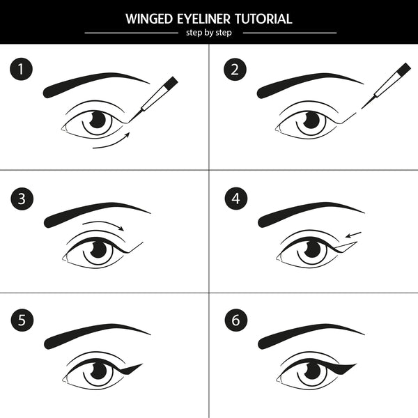 Steps to the perfect eyeliner graph