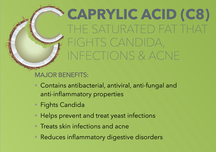 CAPRYLIC ACID (C8) : The Saturated Fat that fights Candida, Infections & Acne