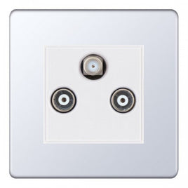 Satellite & TV/FM Sockets - 1 Gang F-Type Satellite + 2 x 1 Gang TV/FM Coaxial/Aerial 5M-Plus