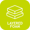 Layered Foam Adjustable Bed Mattress