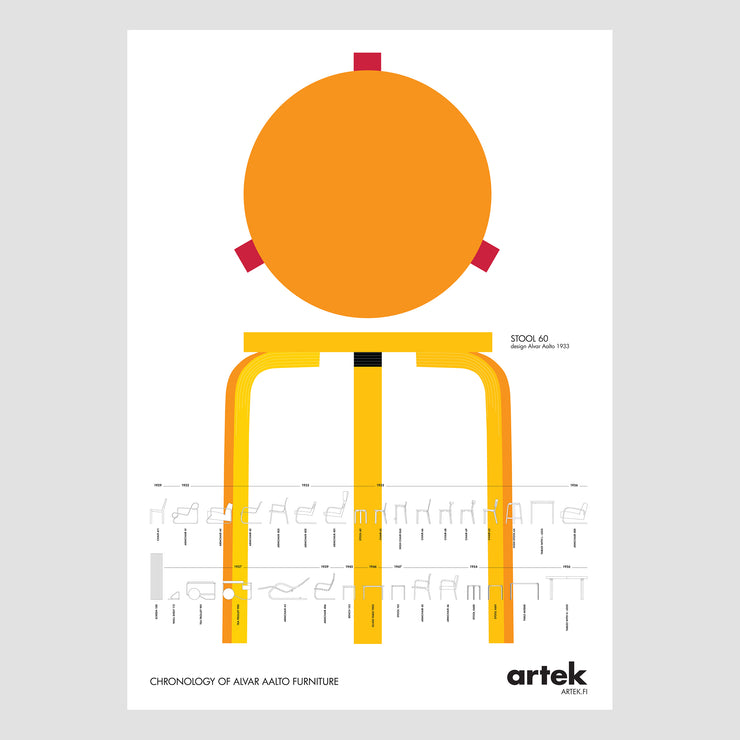 Aalto Chronology Poster