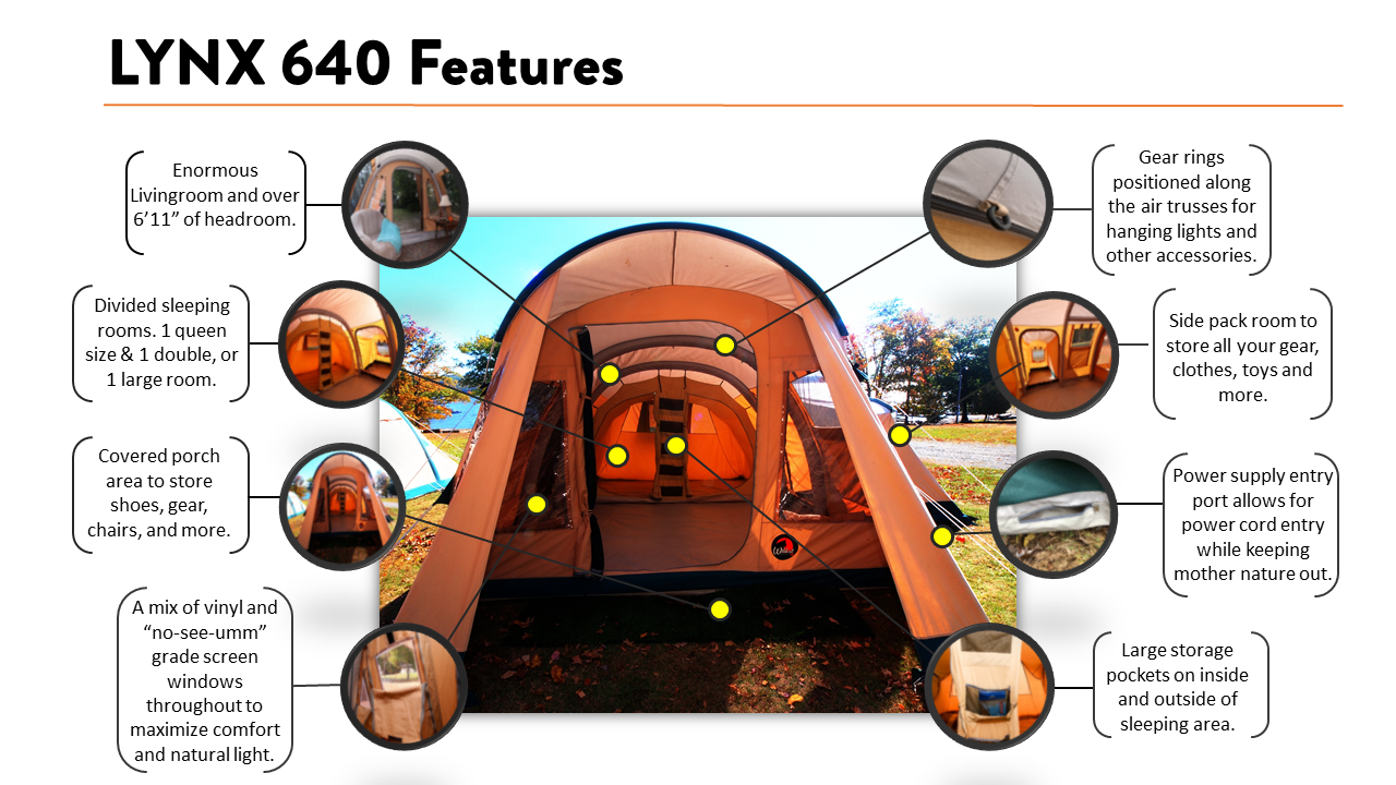 The LYNX 640 Camping Tent: Crammed With Features - Not Sardines!