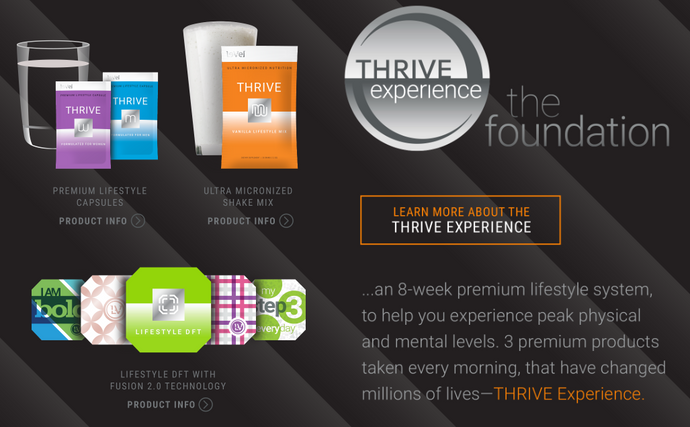 THRIVEFIT ITS A PERFECTFIT FOR PURPOSELYFIT