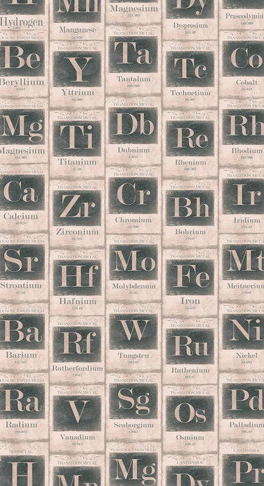 Periodic table wallpaper by mindthegap the modern shop periodic table wallpaper by mindthegap urtaz Image collections