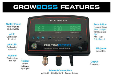 Nutradip Growboss 2.0 - Future Harvest